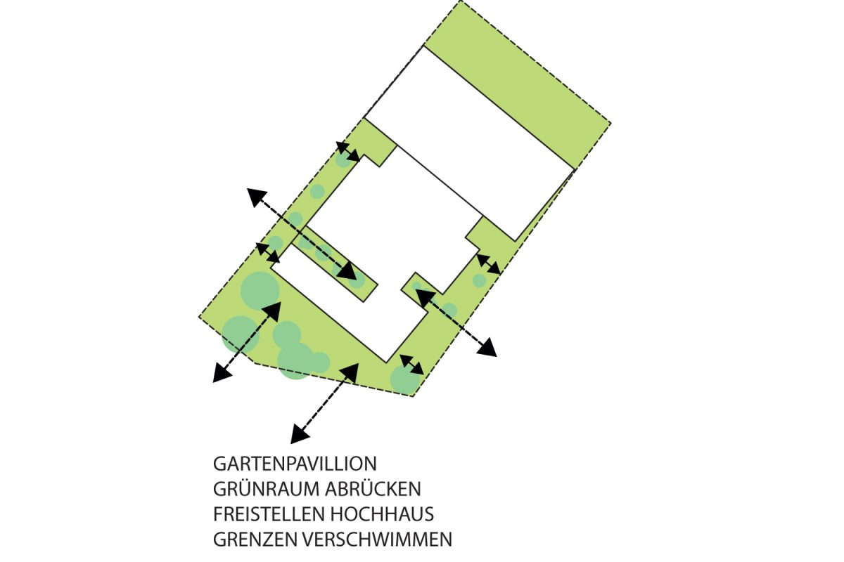 TPA_UNH_A1 Diagramm Grüntaum