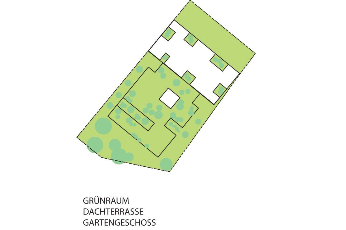 TPA_UNH_A2 Diagramm Grünraum gesamt
