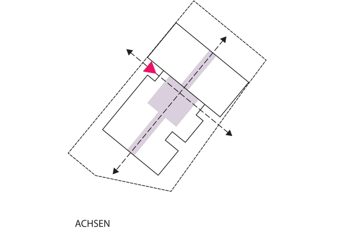 TPA_UNH_A3 Diagramm Erschliessung