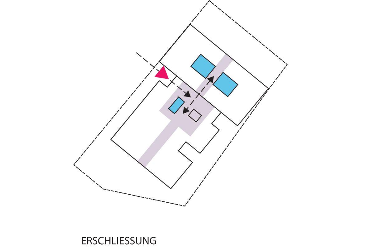 TPA_UNH_A5 ZufahrtDiagramm Erschliessung 2