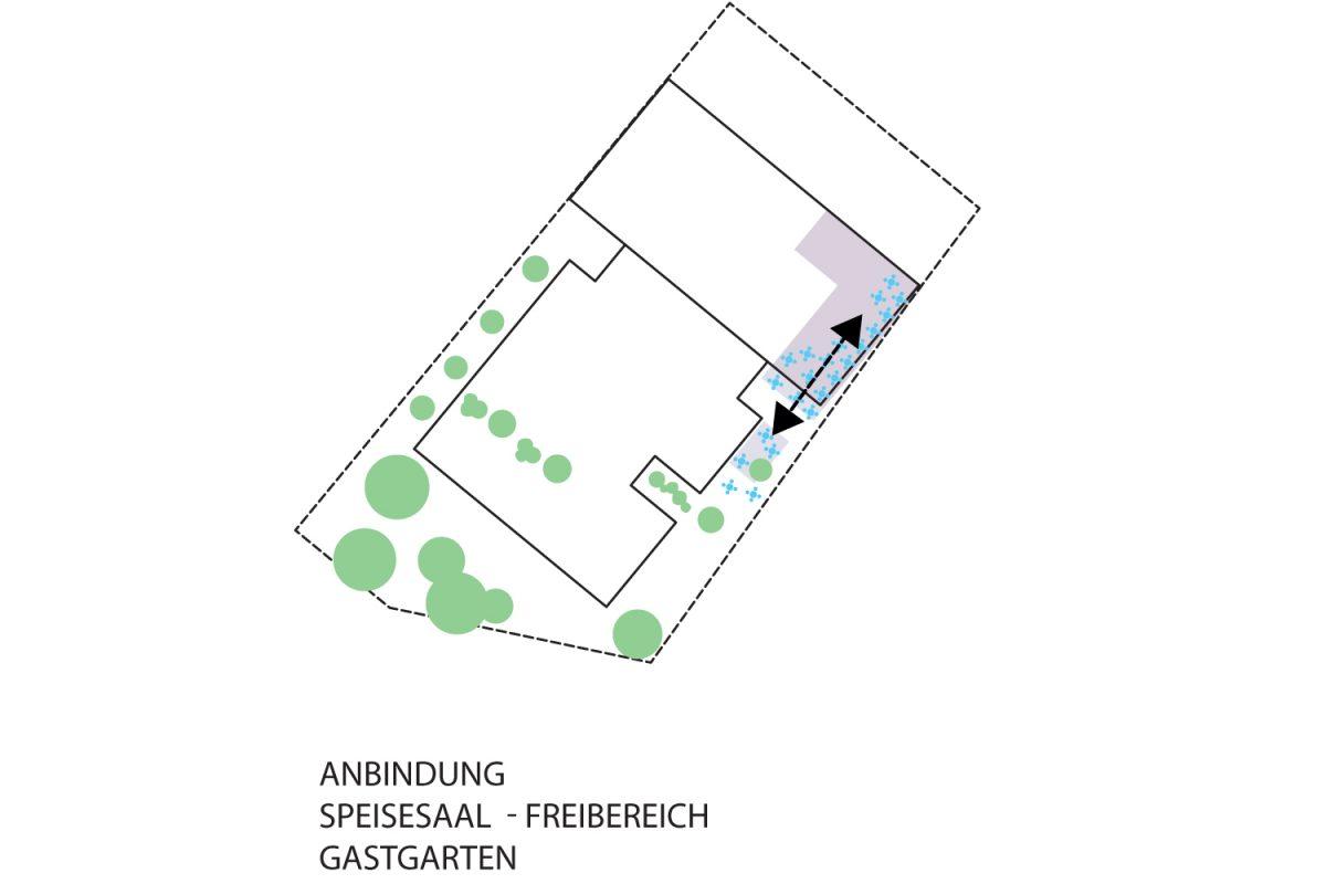 TPA_UNH_A6 Diagramm Küche