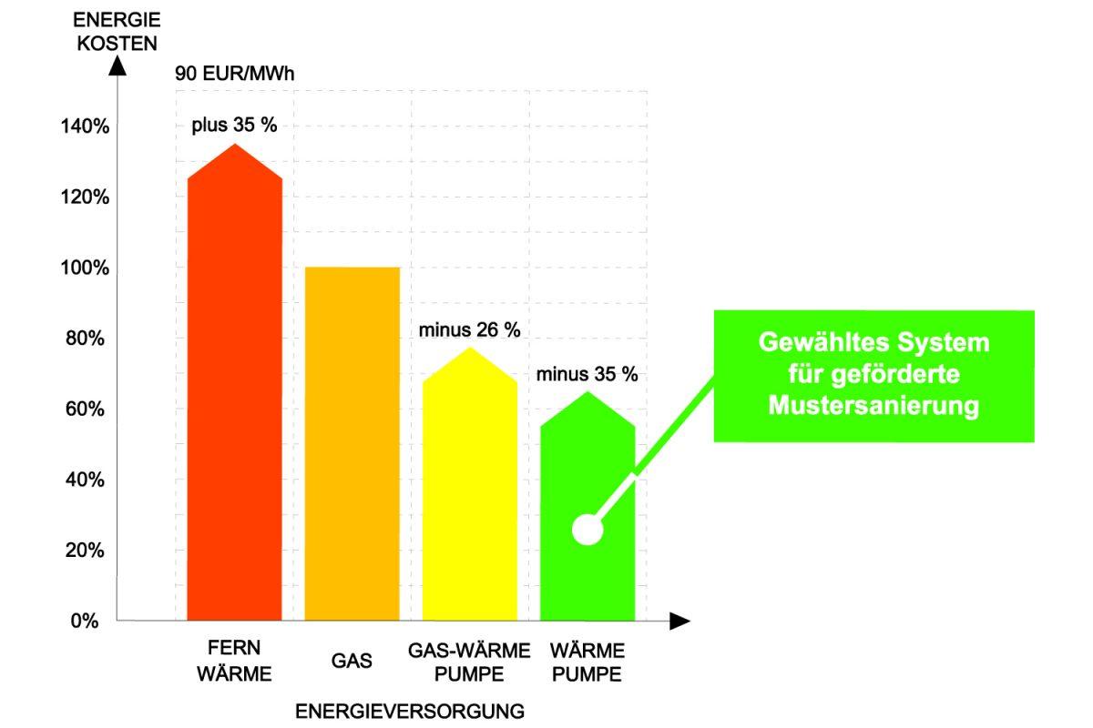 TPA_UNH_Energiediagramm-Layout1