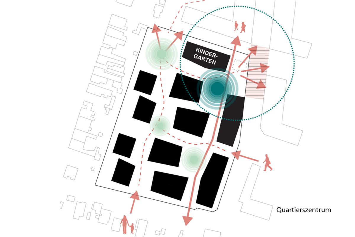 TPA_SYNN_POD Diagramm Staedtebau 4
