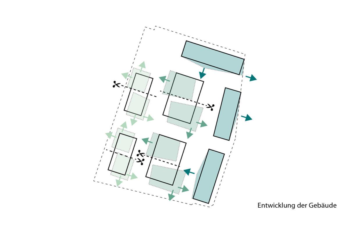 TPA_SYNN_POD Diagramm Staedtebau1