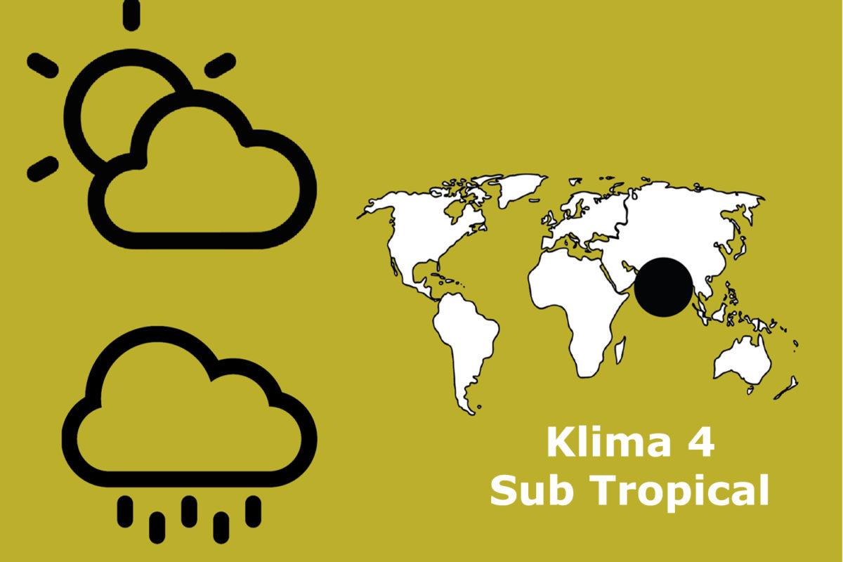 Klimazone 4 Sub Tropical