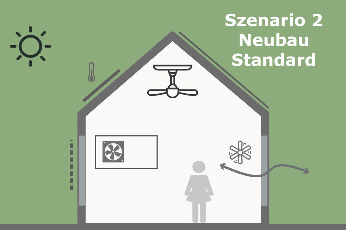 Szenario 2 Neubau Standard