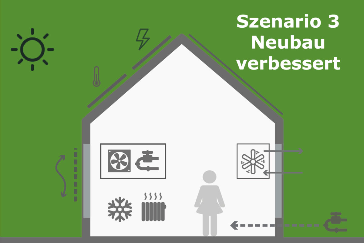 Szenario 3 Neubau verbessert