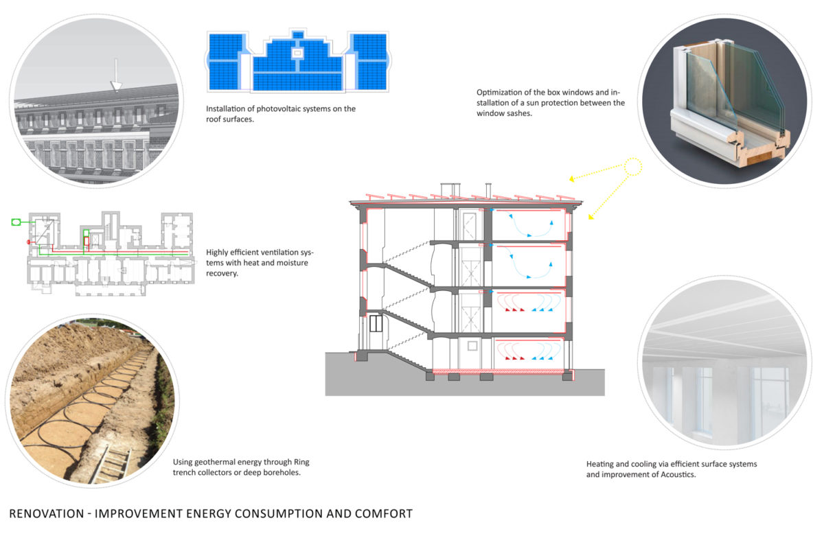 TPA_CEU OWA_Improvement Energy Consumption