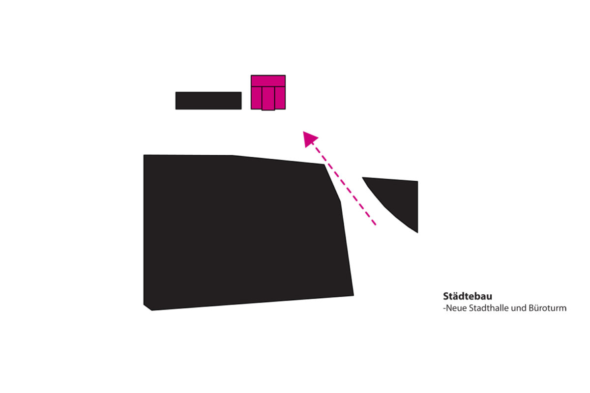 TPA_brut_Diagramm 0