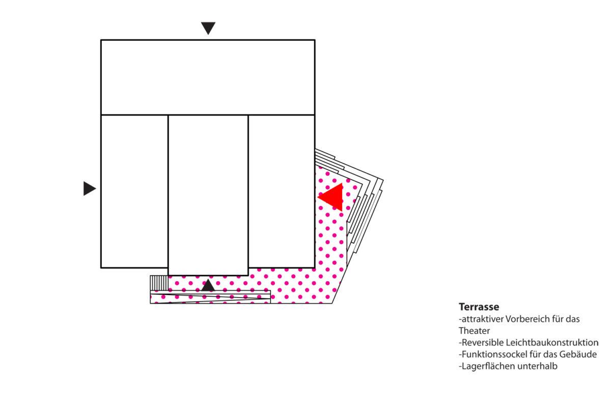 TPA_brut_Diagramm 1