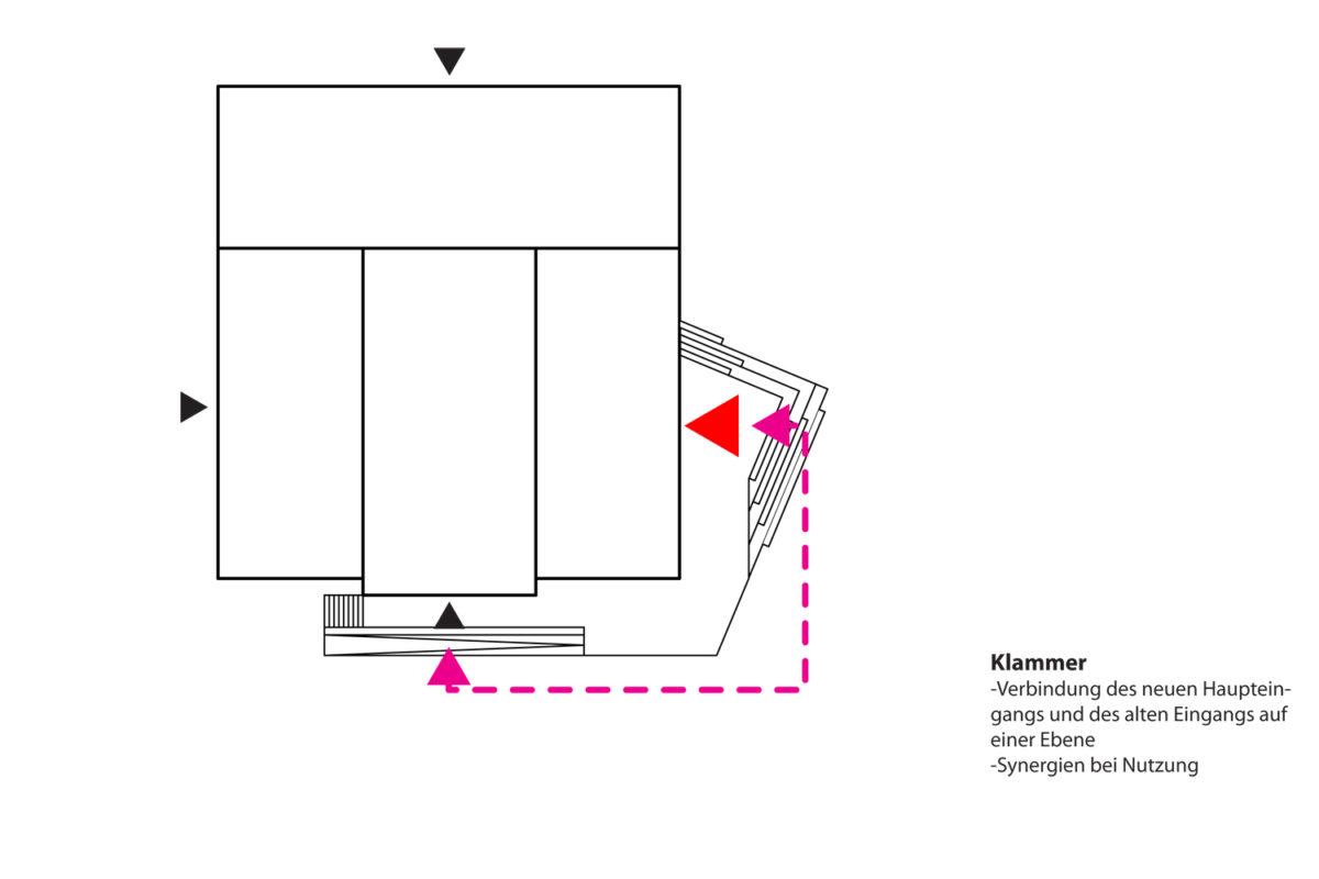 TPA_brut_Diagramm 2