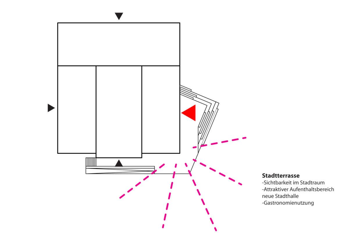 TPA_brut_Diagramm 4