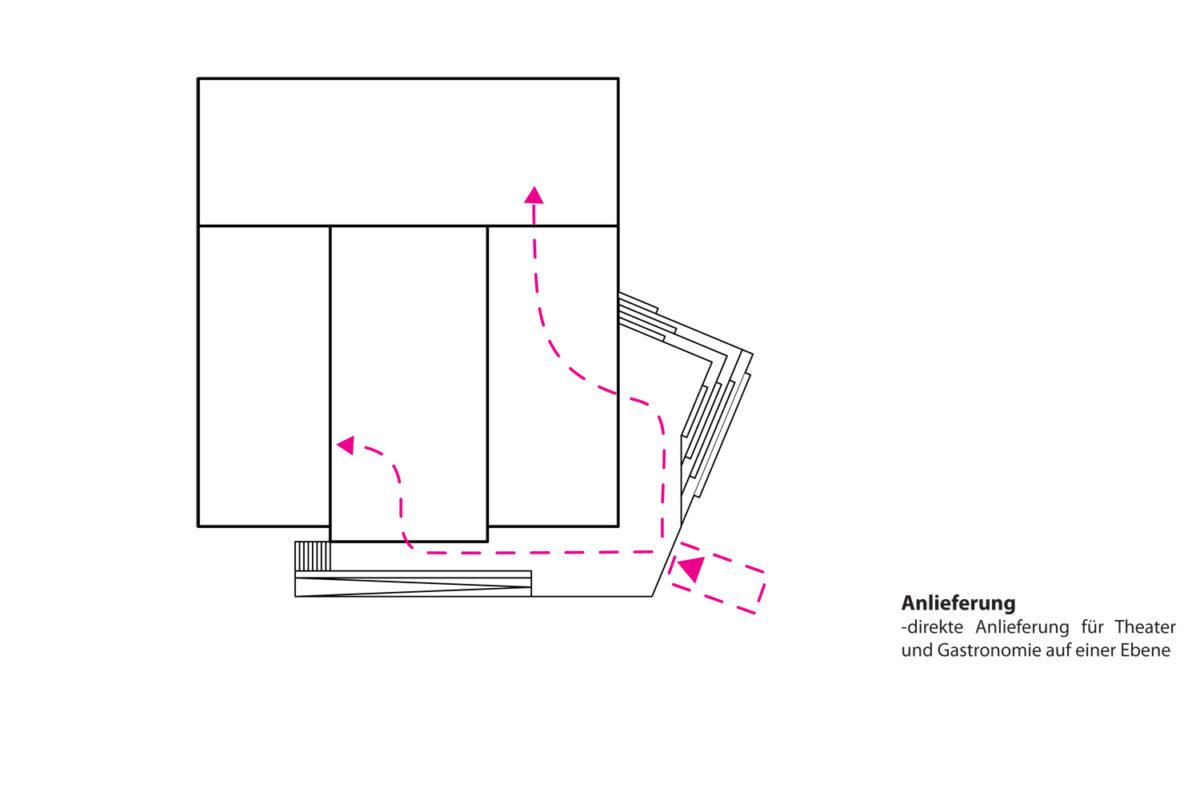 TPA_brut_Diagramm 5