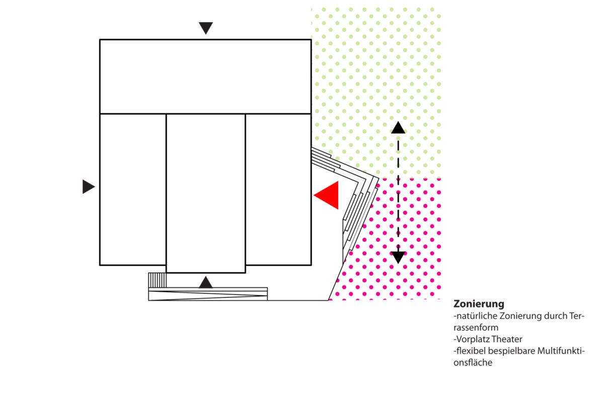 TPA_brut_Diagramm 6